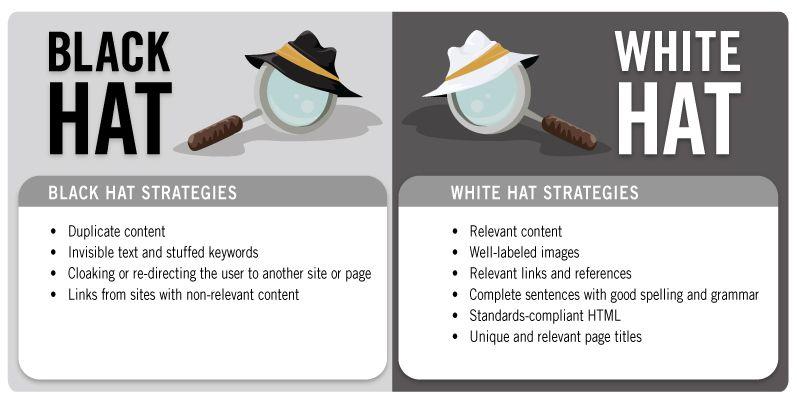 infografica-black-hat-SEO